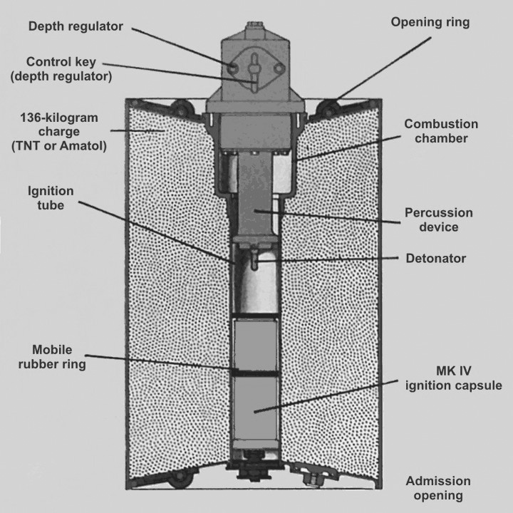 Click image for larger version.  Name:1.1. 2 2 1 0 1 2 first practical depth charge, the Type D, cutaway.jpg Views:1 Size:147.6 KB ID:3678027