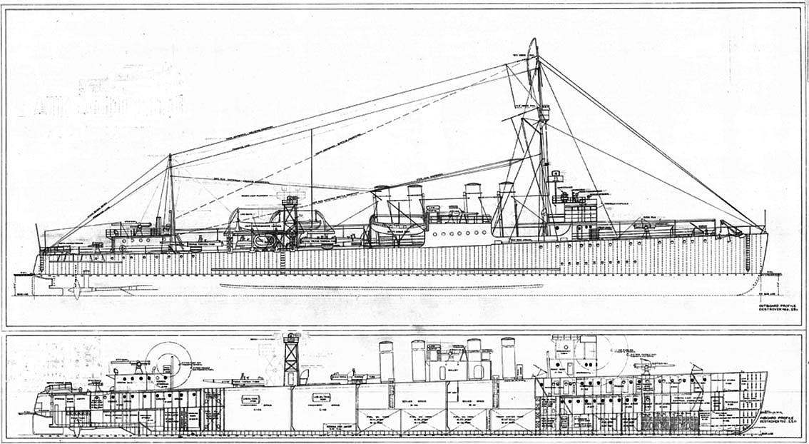 Click image for larger version.  Name:1.1. 2 2 5 Clemson-class destroyer inboard and ouboard profiles 1920s.jpg Views:1 Size:147.3 KB ID:3682317