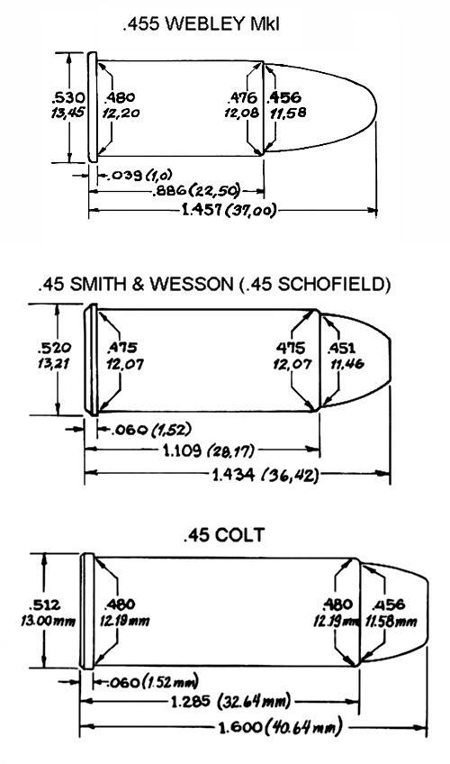"Rechargement PN .455 Webley  et 455""/476"" Attachment"