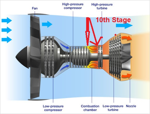 Click image for larger version.  Name:turbine engine.jpg Views:82 Size:55.2 KB ID:3684729
